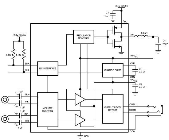 Wheatstone Bridge Single Op   Circuit Diagram besides Stereo Headphone  lifier Circuit Design Electronic Project Using Lm48824 further List 13 715 24 moreover Simple Circuit Drawing besides BASIT DEVRELER. on tda7052 amplifier