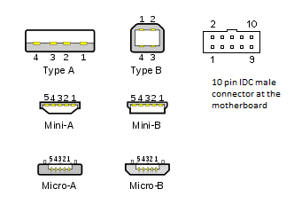 Why Does Micro Usb 2 0 Have 5 Pins When The A Type Only Has 4 additionally Usb Charger Socket furthermore Gopro 3 Zapojeni Konektoru as well Isa 8 Port Rs232 Db25 additionally B c3850 hig appendix 01000. on wiring diagram usb cable