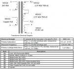 TOP269EG power adapter transformer
