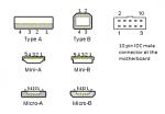 Universal Serial Bus USB  pinout