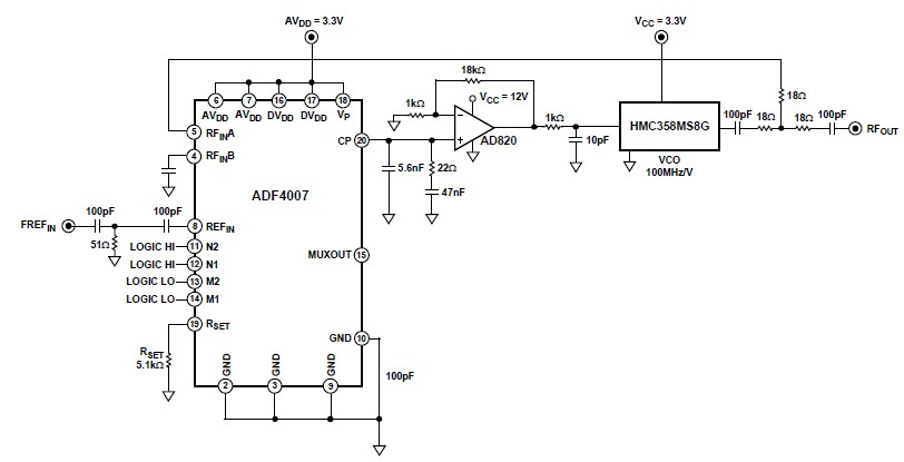 ADF4007 Local Oscillator circuit