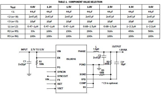 High current DC power converter using ISL8016