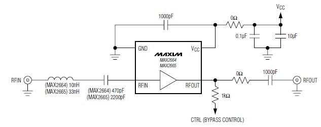 VHF UHF Low-Noise amplifiers using MAX2664 MAX2665