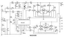 AF2310 radio controlled motor circuit receiver